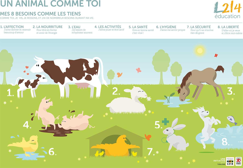 """Poster gratuit """"Un animal comme toi"""""""